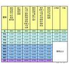 【S】良品♪CBR1100XX アルミ サイレンサーステー♪180mm♪