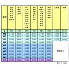 【M1】良品♪GPz900R(A7~) SUNSTAR フロントディスクローターset♪320mm・KC-101♪ゼファー750/ZRX1200/ZZR1100/ZX-12R♪